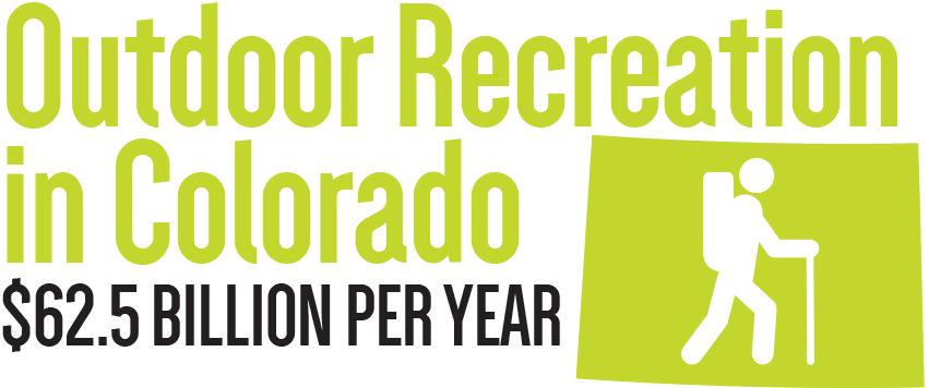 graphic: Outdoor Industry in Colorado, $62.5 billion per year
